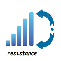 Resistance Support Day