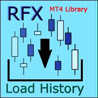 RFX Load History