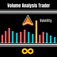 Volume Analysis Trader MT5