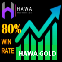 HAWA Gold MT5