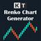 KT Renko Live Charts MT5