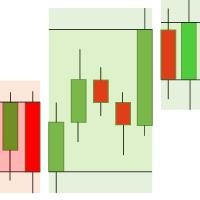 Multitimeframe Candles for MT5