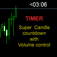 Super Candle Close Timer with volume control