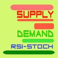 SupplyDemandRSIStoch