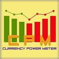 CurrencyPowerMeter