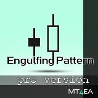 Engulfing Pattern Pro version