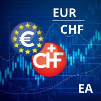 Euro Swiss Trader EA