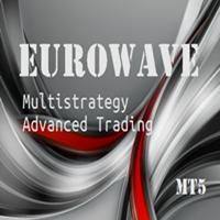 EuroWave