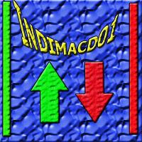 Indimacd01 histogram
