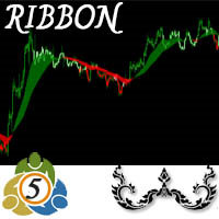 Ribbon Trend for MT5
