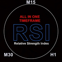RSI All In 1 Timeframe MT4