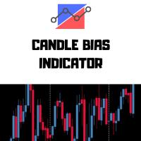 Candle Bias Full Version