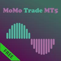 MoMo Trade MT5 Free