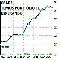P Variation Stocks BR Day Trade