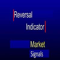 Reversal Area Indicator
