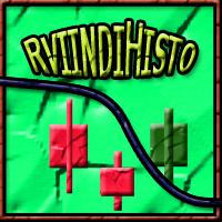RviindiHisto