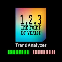Trend Analyzer by MagicK