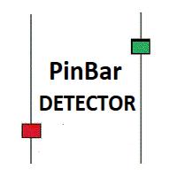 Automatic PinBar detector