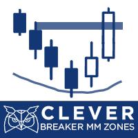 Clever Breaker MM Zones Lite