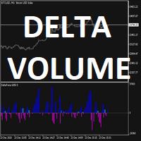Delta Volume