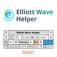 Elliott Wave Helper DEMO