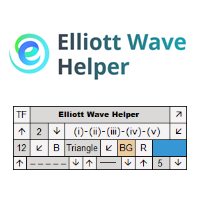 Elliott Wave Helper