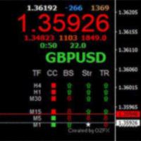 Fx Market Signal