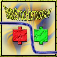 IndiStocHistogram