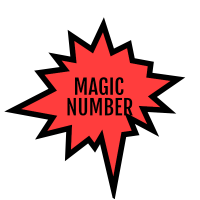 Profits and Losses per Magic Number
