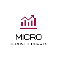 Seconds Charts Demo