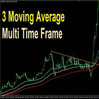 Three Moving Average Multi Time Frame