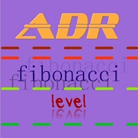 ADR Fibonacci Level
