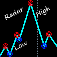 Radar High Low