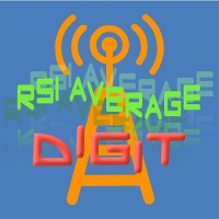RSI Average Digit