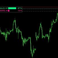 Trading Volume Indicator