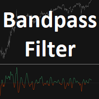 Bandpass Indicator