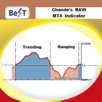 BeST Chande RAVI