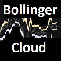 Bollinger Band Cloud