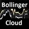 Bollinger Band Cloud