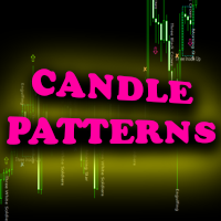 Japanese Candle Patterns