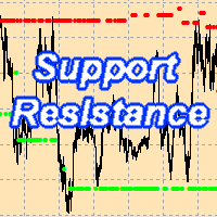 Support n Resistance