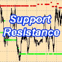 Support n Resistance MT5