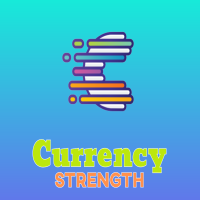 Th3Eng Currency Strength