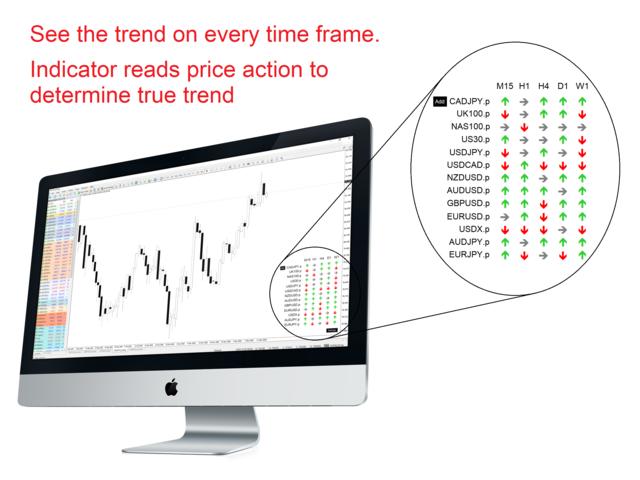 Trend Viewer Pro