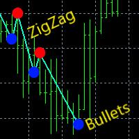 ZigZag Bullets