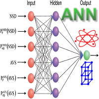 AnalyzerNeuralNetwork
