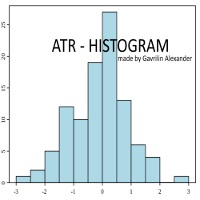 ATR Histogram Color