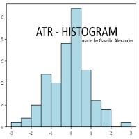 ATR Histogram Color