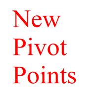 NewPivotPoints