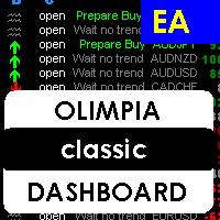 Olimpia Classic Dashboard EA